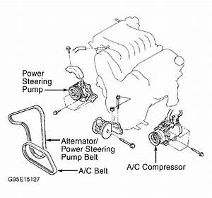 1995 Chrysler Concorde Serpentine Belt Routing And Timing