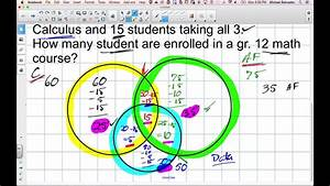 Venn Diagrams Grade 12 Data Management Lesson 5 1 5 25 15