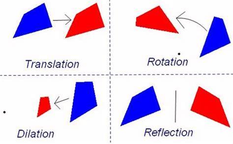 Di Croce St Simon Team Task Exploring Transformational Geometry