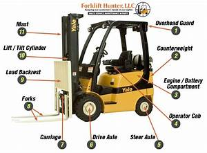 Caterpillar Forklift Parts Diagram