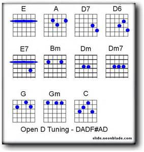 25 best ideas about open d tuning on pinterest guitar