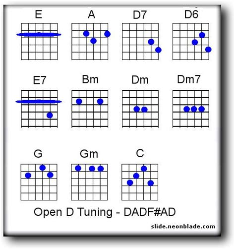 Time Killing Floor Blues Tab Pdf by 25 Best Ideas About Open D Tuning On Guitar