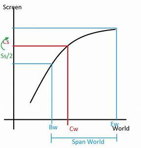 Ss Berechnen : spektrum von centerfreq die start stopfreq berechnen ~ Themetempest.com Abrechnung