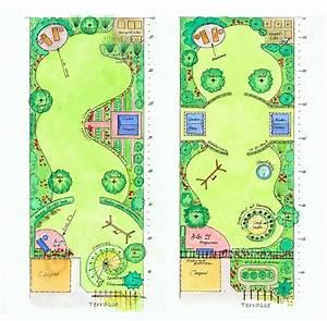 Garten Planen Beispiele : gartenberatung beispiele ~ Lizthompson.info Haus und Dekorationen
