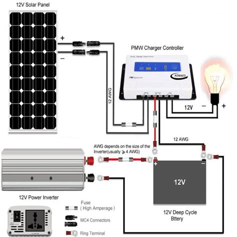 Rv Solar Panel Fuse Panel Diagram by Wrg 6251 Typical Solar Panel Wiring Diagram