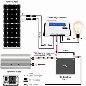 Best 100 Watt Solar Panel Kits Reviews 2017