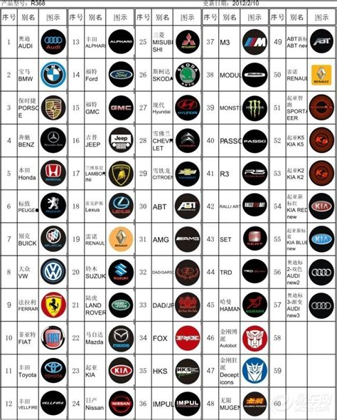 all foreign car logos and names