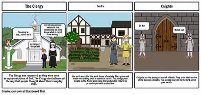 Middle Ages Comic Strip Studies Storyboard