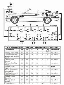 Bmw E30  E36 Convertible Top Repair And Adjustment