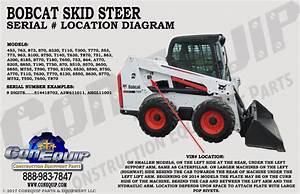 Serial Number Location For Your Bobcat Skidsteer Loader