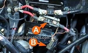 Starter 1998 Ford F 150 Fuse Box