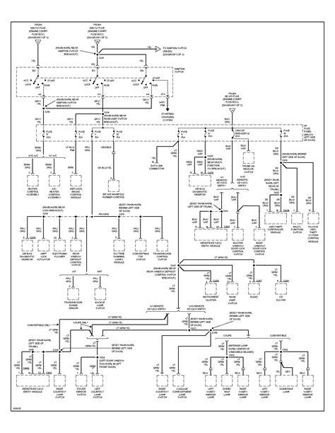 mustang     ip fuse box wiring diagram