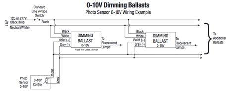 Magnetek Ballast Wiring Diagram by Qt2x54 120pho Dim Sylvania 49673 Fluorescent T5ho Dimming
