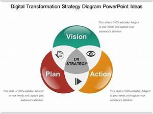 Digital Transformation Strategy Diagram Powerpoint Ideas