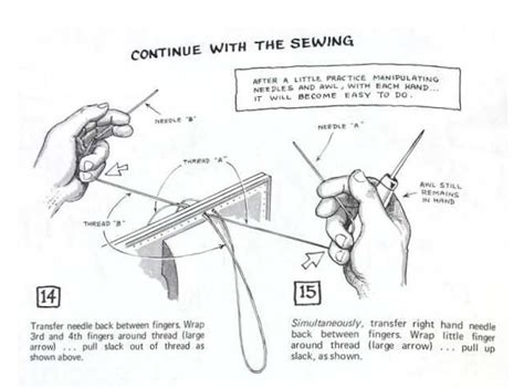 Illustration Of Saddle Stitch From Al Stohlman's Book