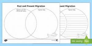 Past And Present Migration Venn Diagram Activity