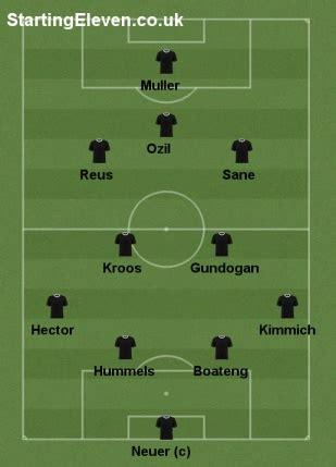 Arsenal FC » Squad 2016/2017