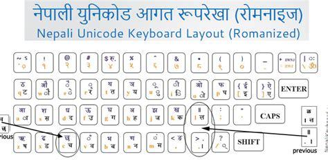 The Nepali Unicode Romanized Keyboard {Forum Aden}