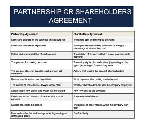 sample business partnership agreement templates