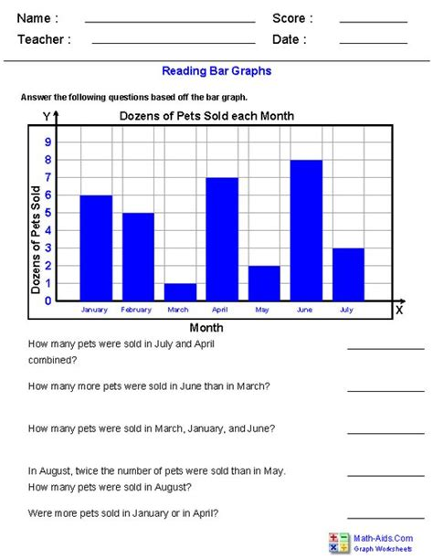 3rd grade math worksheet bar graphs ts are free to easy to use and