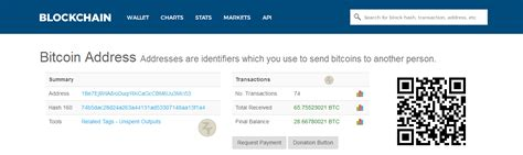 Bitcoin.org is a community funded project, donations are appreciated and used to improve the familiarize yourself with some of the most commonly observed bitcoin scams to help protect yourself. Bitcoin Newbie Loses His Bitcoin To A Youtube Video Scam ⋆ ZyCrypto