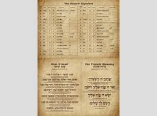 The Lord's Appointed Times – Galilee Calendars 2019