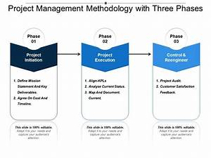Project Management Methodology With Three Phases