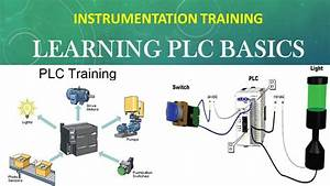 Instrumentation And Control Training