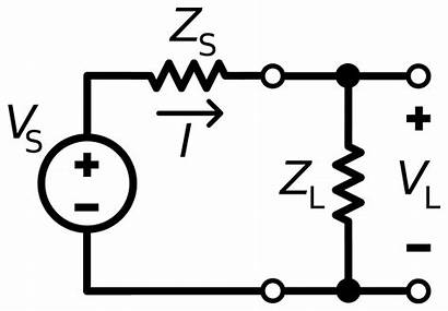 Circuit Load Source Impedance Svg Power Transfer