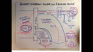 Sankey Diagram Excel