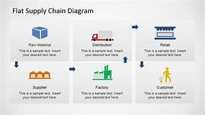 Apple Supply Chain Diagram