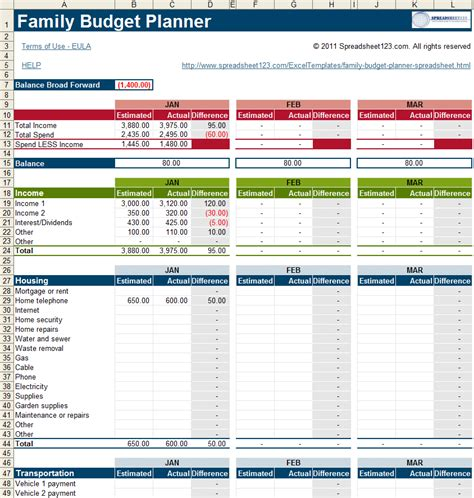 budget planner template create a persona or family budget for more information visit http www spreadsheet123
