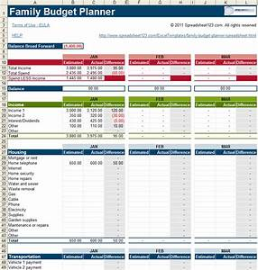 personnel budget template - create a persona or family budget for more information