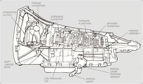 94 transmission issues ford f150 forum community of