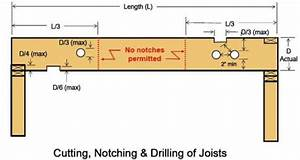 Drilling joist holes doityourselfcom community forums for Notching a floor joist