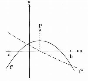 1 Ableitung Berechnen : 10 f hren sie bezeichnungen f rdie hervorgehobenen punkte ~ Themetempest.com Abrechnung