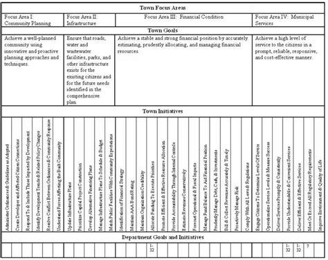 preventive maintenance plan sample printable receipt