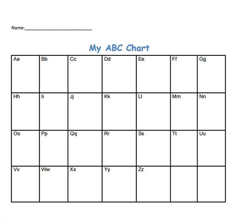 Abc Behaviour Chart Template by 8 Abc Chart Templates Pdf Sle Templates