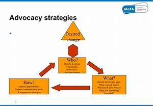 Advocacy and Policy Process