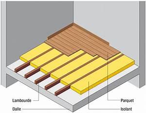 Isolation Des Combles Au Sol : isoler acoustiquement ses sols ~ Premium-room.com Idées de Décoration