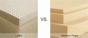 latex mattresses vs memory foam mattress makers With difference between spring mattress and foam mattress