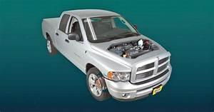 2003 Dodge Ram 3500 Diesel Wiring Diagram