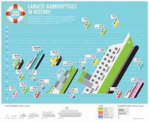 Visual Business Intelligence – Infographic Smoke and Mirrors