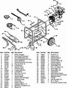 Generac Pressure Washer Model 1014