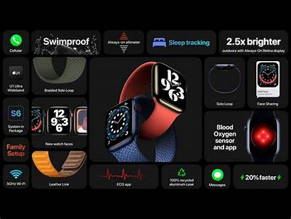 Apple Connectivity Fi Wi Release Features Date