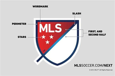 MLS tries to move to club over league while keeping single ...