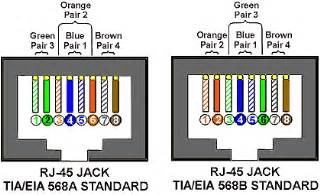 cat 5e wiring diagram cat5e cable cat 5e cables patch cords