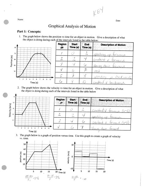 Graphical Analysis Of Motion Worksheet Answers Breadandhearth