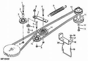 Scotts Riding Lawn Mower Parts Diagram