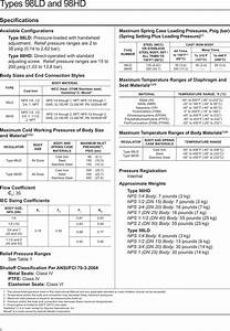 Emerson 98 Series Relief Valve Or Backpressure Regulator